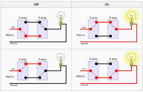 how to wire a 4 way switch multiple lights images diagram how to wire a 3 way switch wiring diagram dengarden as well dimmer