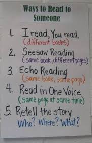Image Result For Read To Self Vs Read To Someone Anchor