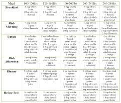 30 day low carb meal plan weekly low fat menu plans meals to door