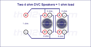 subwoofer wiring diagrams two 4 ohm dual voice coil dvc speakers option 2 series parallel 4 ohm load voice coils wired in series speakers wired in parallel recommended amplifier stable at 4 2 or 1 ohm mono