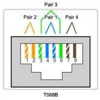 t568a wiring scheme wiring diagram t568a and t568b wiring diagram image about