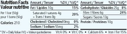 all zing bars exceed world health organization guidelines for gluten free foods
