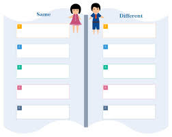 Printable Comparison Chart Compare And Contrast Graphic Organizers Free Templates