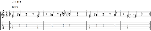I will try to use both the terms for music here. How To Read Music For Guitar A Visual Guide Guitar Gear Finder
