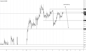 Hk33hkd Charts And Quotes Tradingview