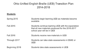 Unified English Braille What Every Parent Needs To Know