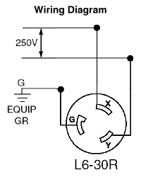l6 20p wiring diagram nema 6 20r wiring diagram \u2022 ohiorising org Nema 14 30r Wiring Diagram nema l14 30r wiring diagram wiring diagram and schematic design l6 20p wiring diagram surprising l14 Nema 14-30R Test