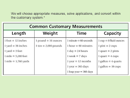 Working With The Customary System Customary Units Of Measure