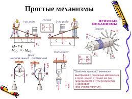 Доклад на тему Простые механизмы в технике Физика класс  Простые механизмы блок реферат
