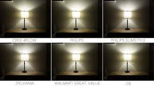 daylight led lamp shots jpg