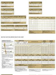 Easton Aluminium Arrow Chart Experienced Easton Carbon Arrow Spine Chart Easton Carbon