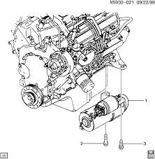wiring diagram for 2001 lincoln navigator wiring discover your 2004 chevy venture starter location