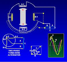 single phase alternators 32ne0434 gif 18938 bytes