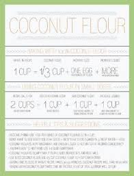 Flour To Coconut Flour Conversion Chart Baking With Coconut Flour Coconut Flour Conversion Chart By