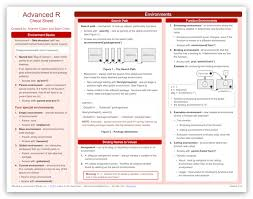 access cheat sheet data science free cheat sheets