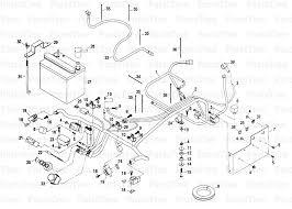 exmark lazer z exmark lazer z zero turn mower sn 190000 219999 012345678910