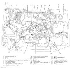 wiring diagram color codes wiring discover your wiring diagram subaru outback sensor locations wiring diagram