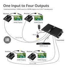 4 port hdmi splitter over cat6 extender ir 40m connection diagram