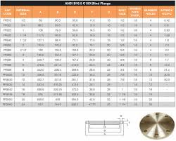 Mild Steel Flanges Manufacturers Suppliers Exporters India