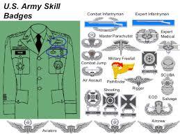 Us Army Rank Chart Army Units N Ranks