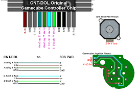 wiring up 3ds sticks to your controller bitbuilt giving life 3ds nub to cstick gamecube joystick finished diagram png
