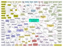 what is appendix in essay valverde