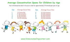 Activities That Improve Focus And Concentration Autism