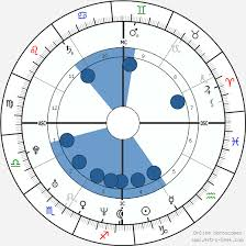 Tiger Woods Astrology Chart Tiger Woods Birth Chart Horoscope Date Of Birth Astro