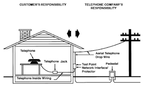 residential phone wiring solidfonts dial phone wiring diagram home diagrams