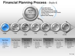Financial Planning Process Style 6 Powerpoint Presentation