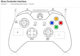 Xbox 360 Controller Designs Template Xbox 360 Controller Layout Template Wiring Diagram 200