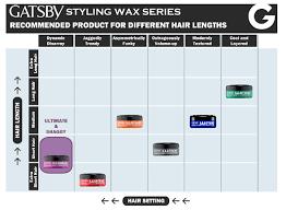 gatsby wax chart ultimate gy gatsbystylingwax
