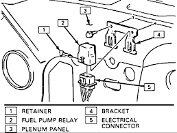 suburban the relay or fuel pump fuse is inlet throttle body graphic