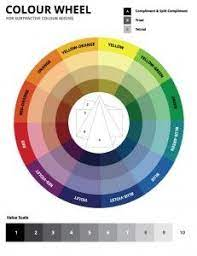 Two printable color wheel template pages to choose from. Pin By Karen Hickerson Fine Art On Web Design Color Wheel Subtractive Color Color Mixing