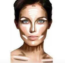 transformez votre visage avec le contouring tuto face2face makeup
