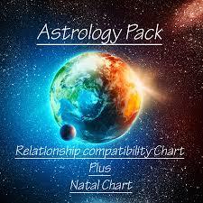 Birth Chart Compatibility Chart Natal Chart Relationship Chart Compatibility Chart Bundle