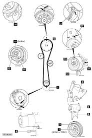 Timing Belt Alignment Marks - Wiring Diagram And Fuse Box