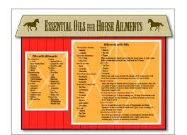 Printable Essential Oil Chart For Horses Essential Oil