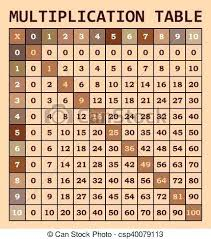 Blank Multiplication Table Printable Mathematical Template ...