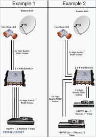 directv genie wiring schematic solutions 17 4 hastalavista me directv genie wiring diagram best of 15
