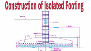 Pad Foundation Design Example Isolated Footing Reinforcement And Construction In Detail