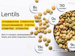 Green Mill Nutrition Chart Lentils Nutrition Calories Carbs And Health Benefits