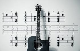 Introduction To Scales And Chords For Guitar Uberchord App