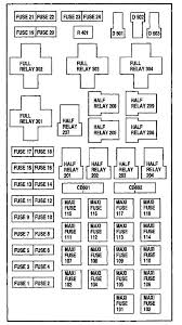 2000 ford f 150 fuses and fuse box 03 Ford F150 Fuse Box Diagram 07 Ford F-150 Fuse Box Diagram