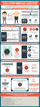 1153 Best Manager And Or Leader Images On Pinterest Leadership