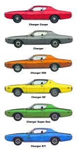 1971 dodge charger super bee 1972 dodge dart wiring diagram at 1971 Dodge Charger Wiring Diagram