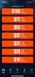 Dave And Busters Prices Chart Area Chart Glasses And Graphs