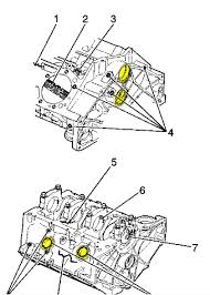 safarigmc i need an engine diagram on a 4 3 liter vortec showning