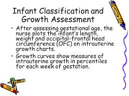 Assessment Of Gestational Age Ppt Video Online Download