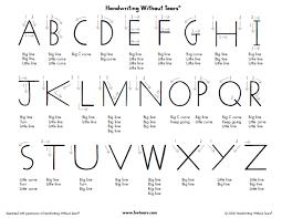 Manuscript Letter Formation Chart Handwriting Without Tears Letter Formation Chart